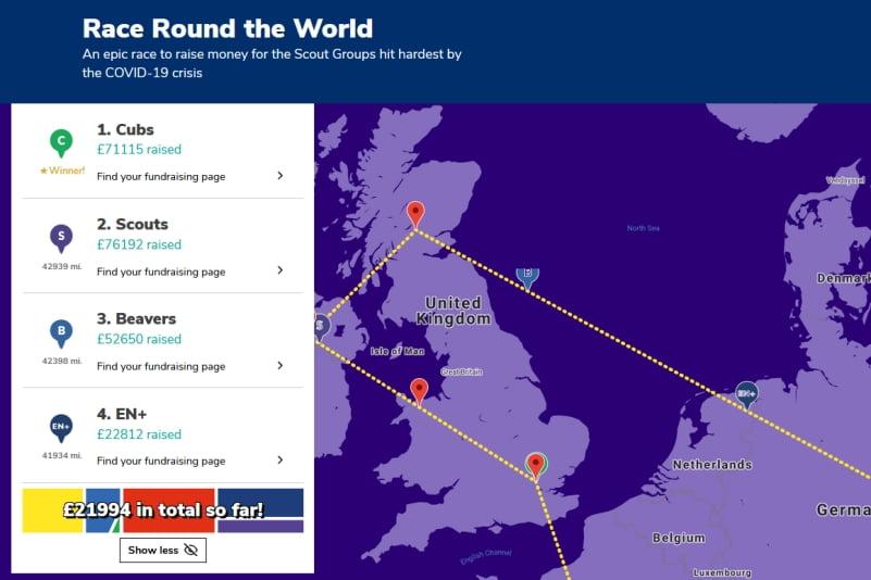 Race Round The World